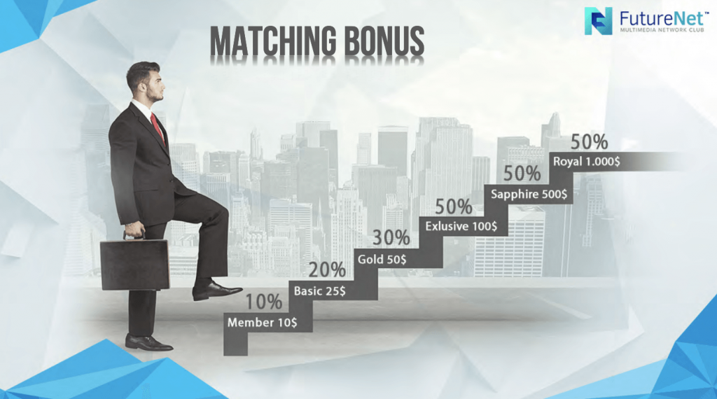 New Position Bonus